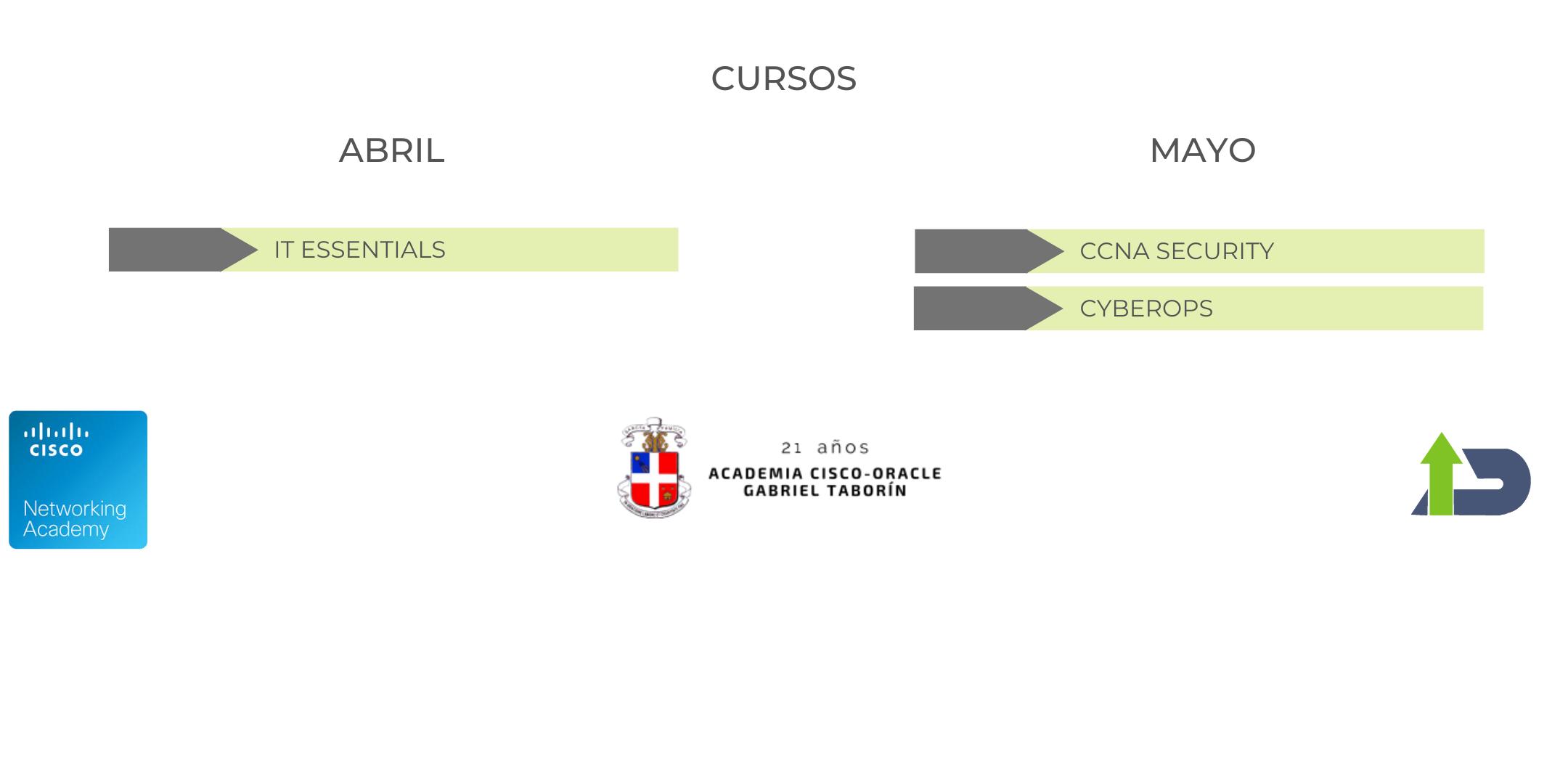 CURSOS(2)